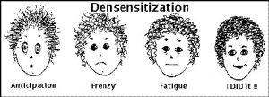 Pasos de desensibilización del sistema